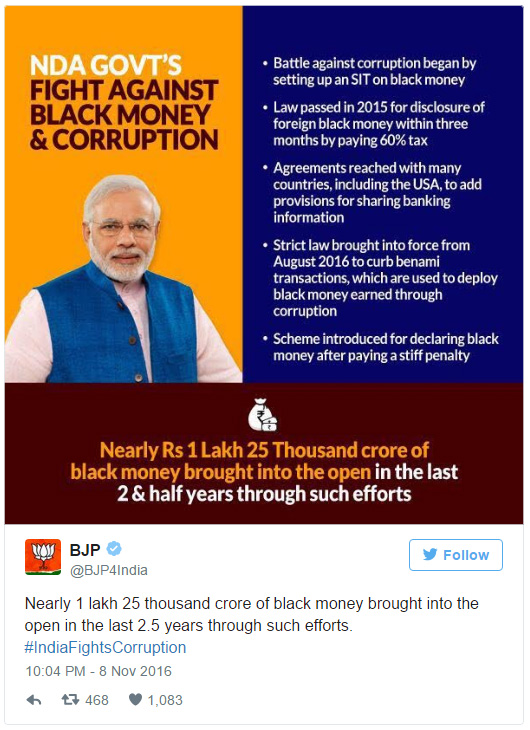 Black Money bought into open - Additional Income seized or assessed under section 132(4) and 133A of Income Tax Act.